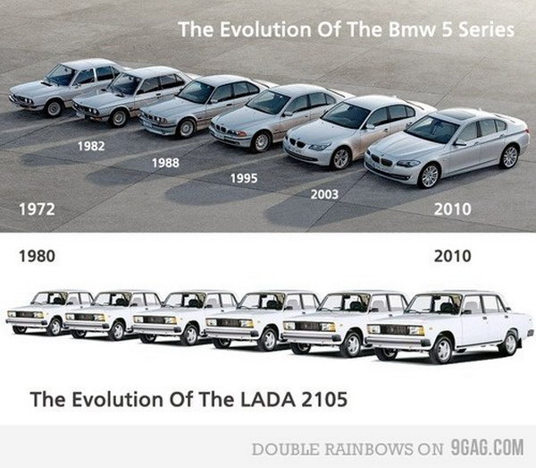 Эволюция Lada 2105