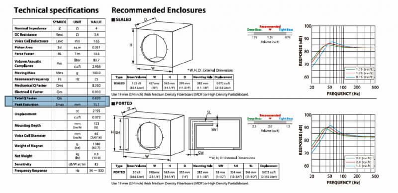 Производители динамиков выкладывают готовые чертежи разных типов корпусов