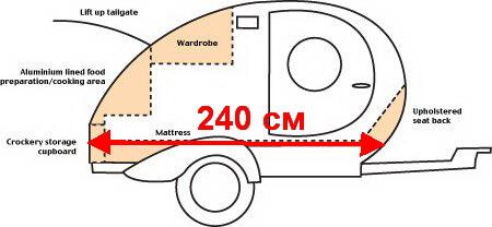 Схема прицепа-капли